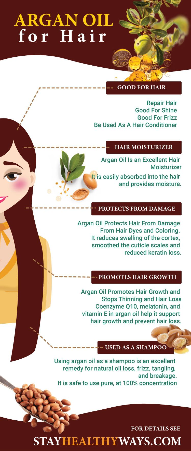 argan oil for hair infographic