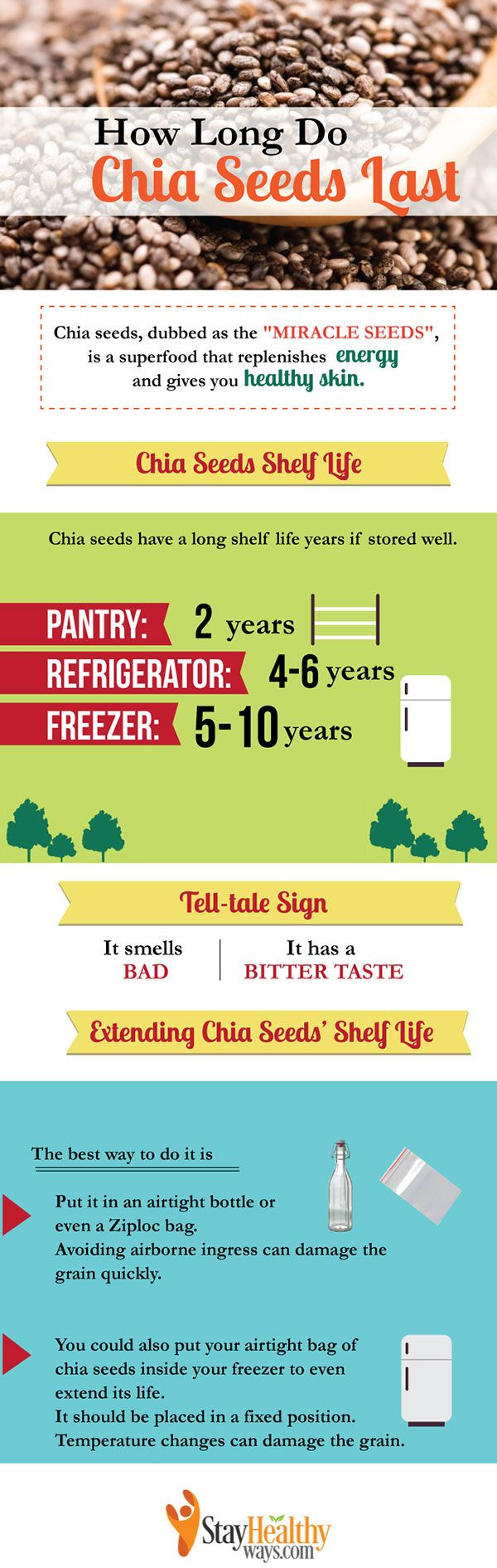 how-long do chia seeds last infographic