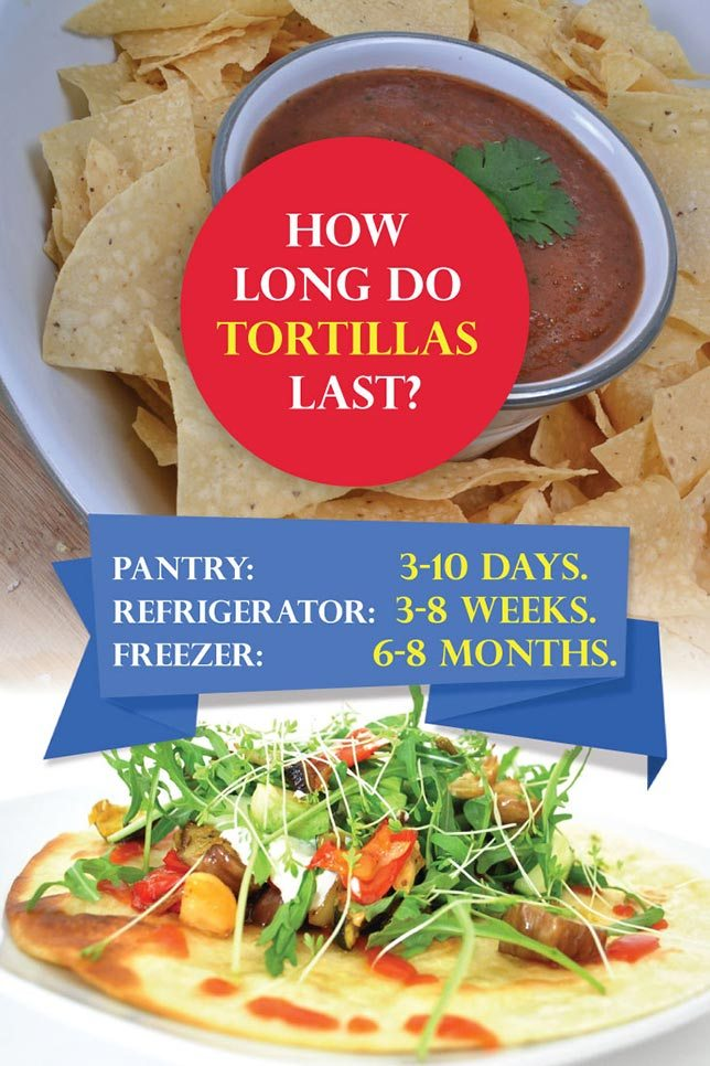 how long do tortillas last infographic