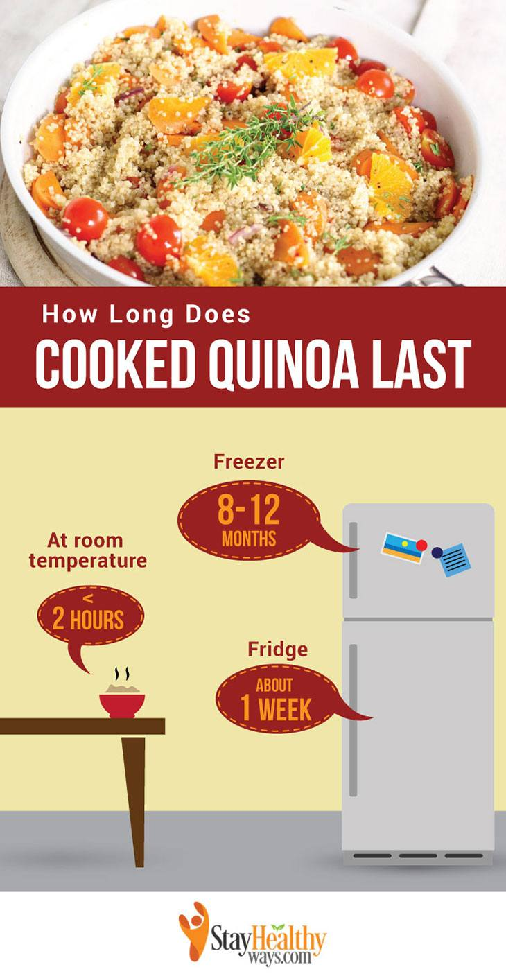 how long does cooked quinoa last infographic