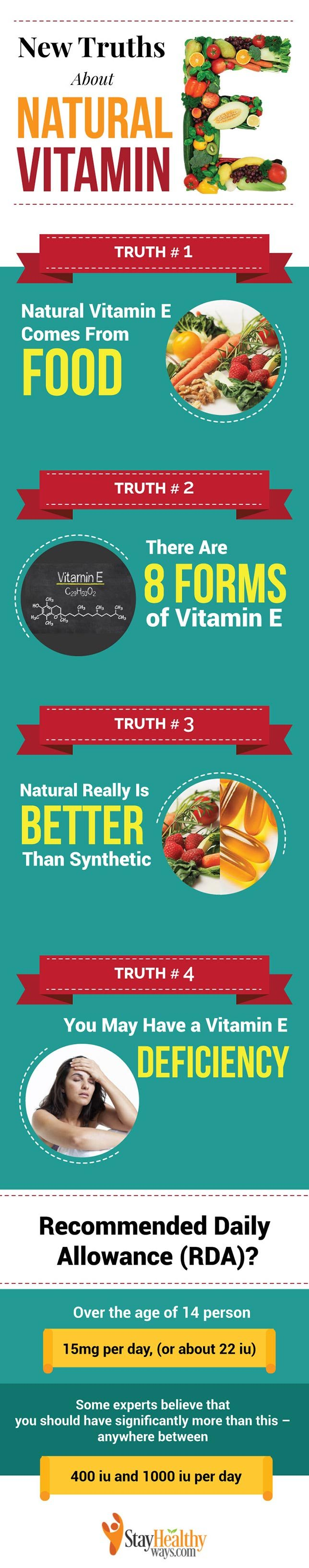 natural vitamin e infographic
