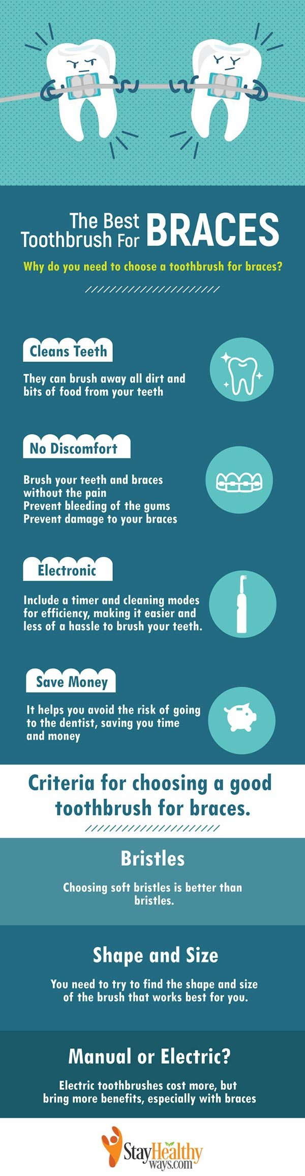 best toothbrush for braces infographic