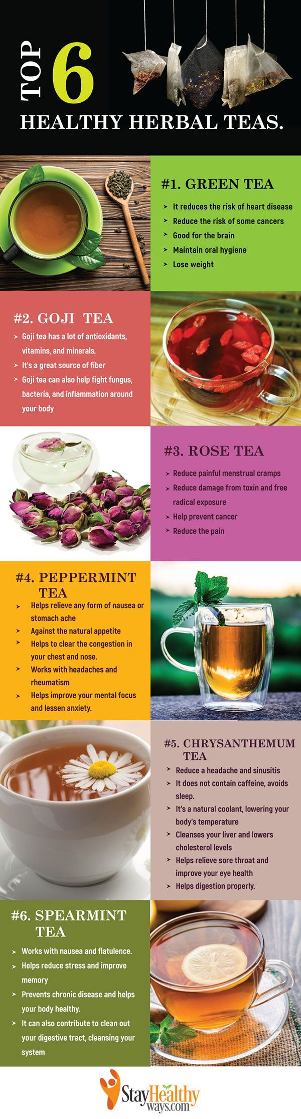 top 6 healthy teas infographic