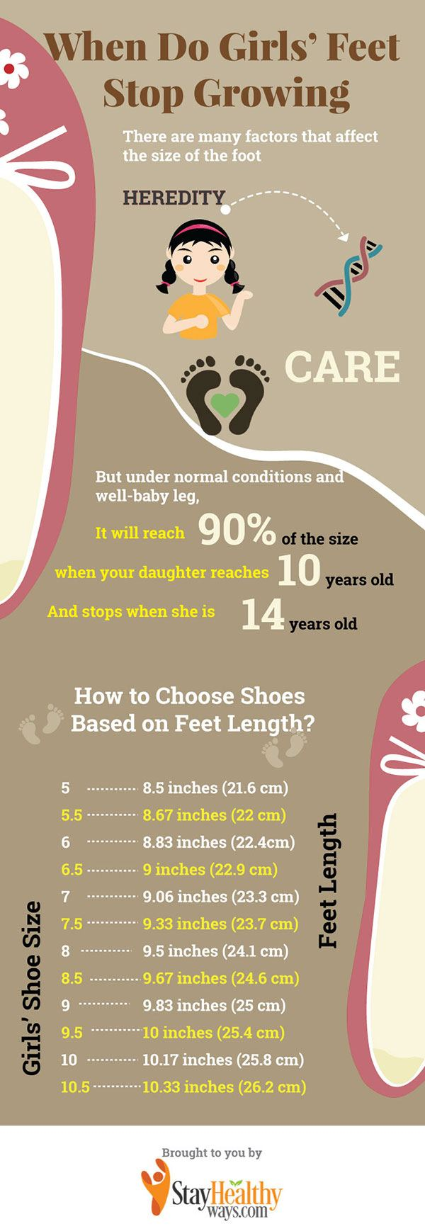 when do girls feet stop growing infographic