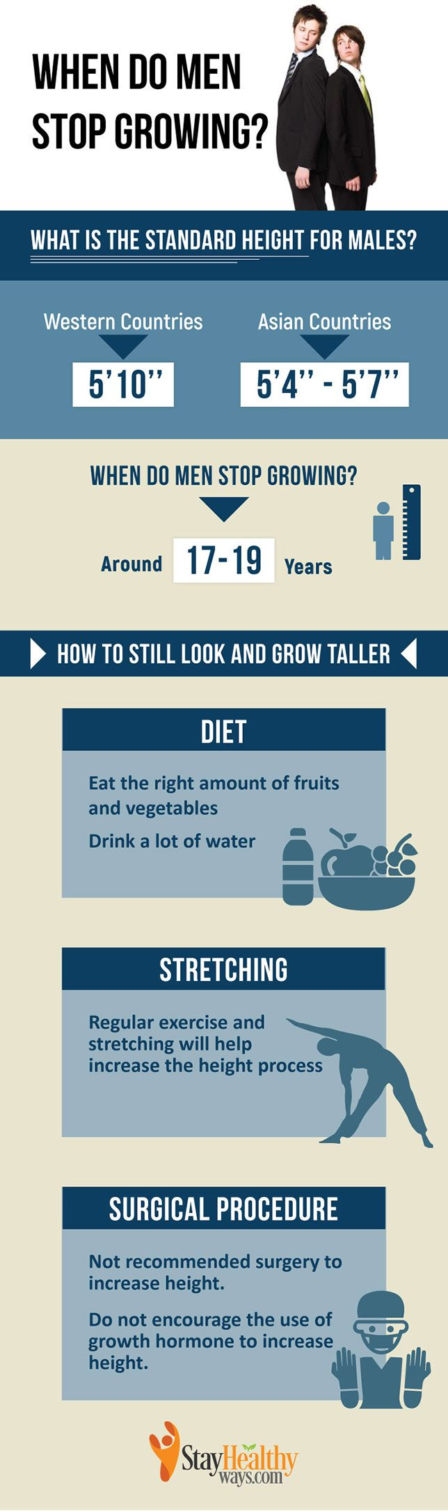 when do men stop growing infographic