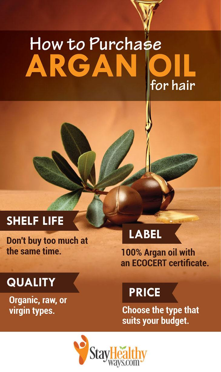 agadir argan oil infographic