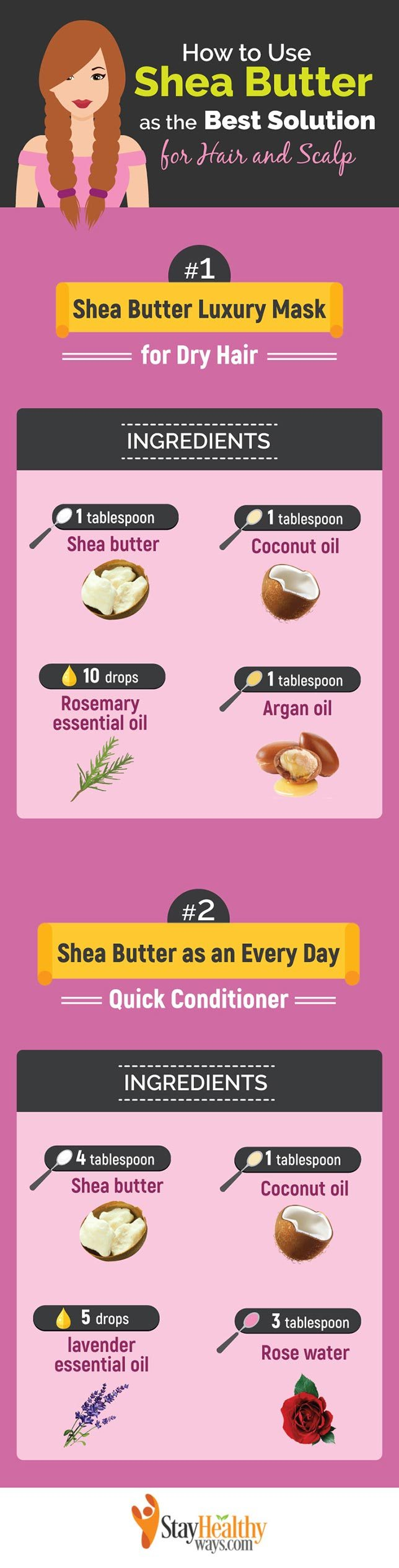 shea butter for hair infographic
