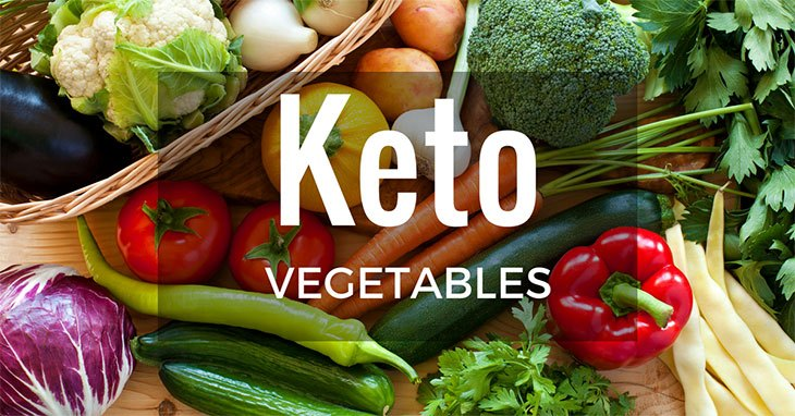 Ketogenic Diet Food List: Everything You Need to Know