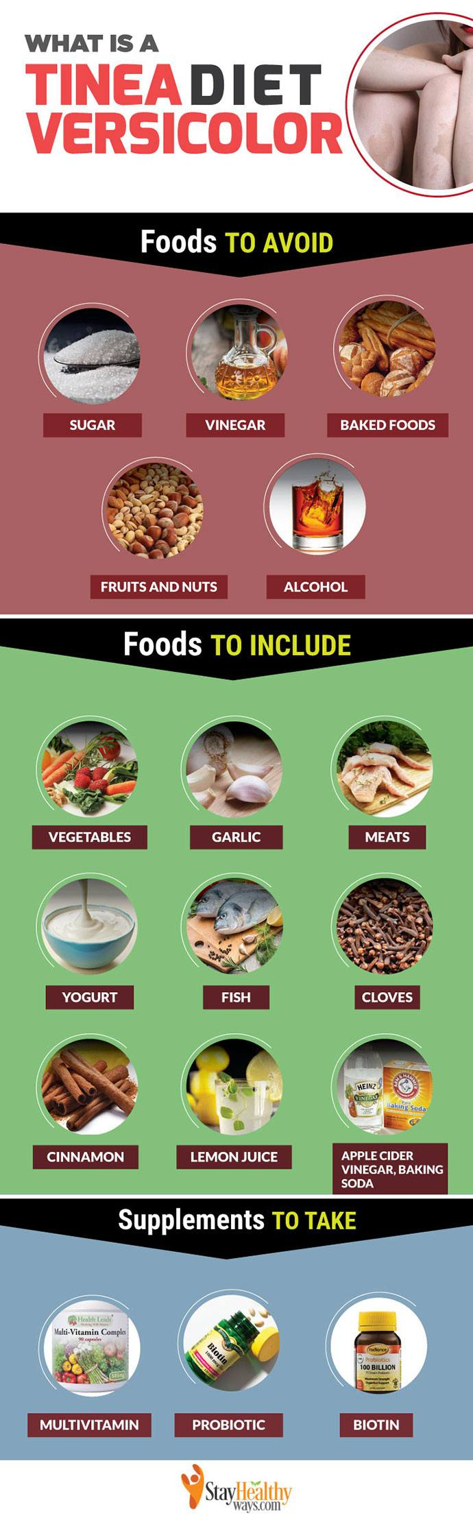 What Is a Tinea Versicolor Diet infographic